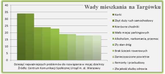 źródło: dobrulica.pl