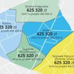 Budżet partycypacyjny na Targówku: można już zgłaszać pomysły